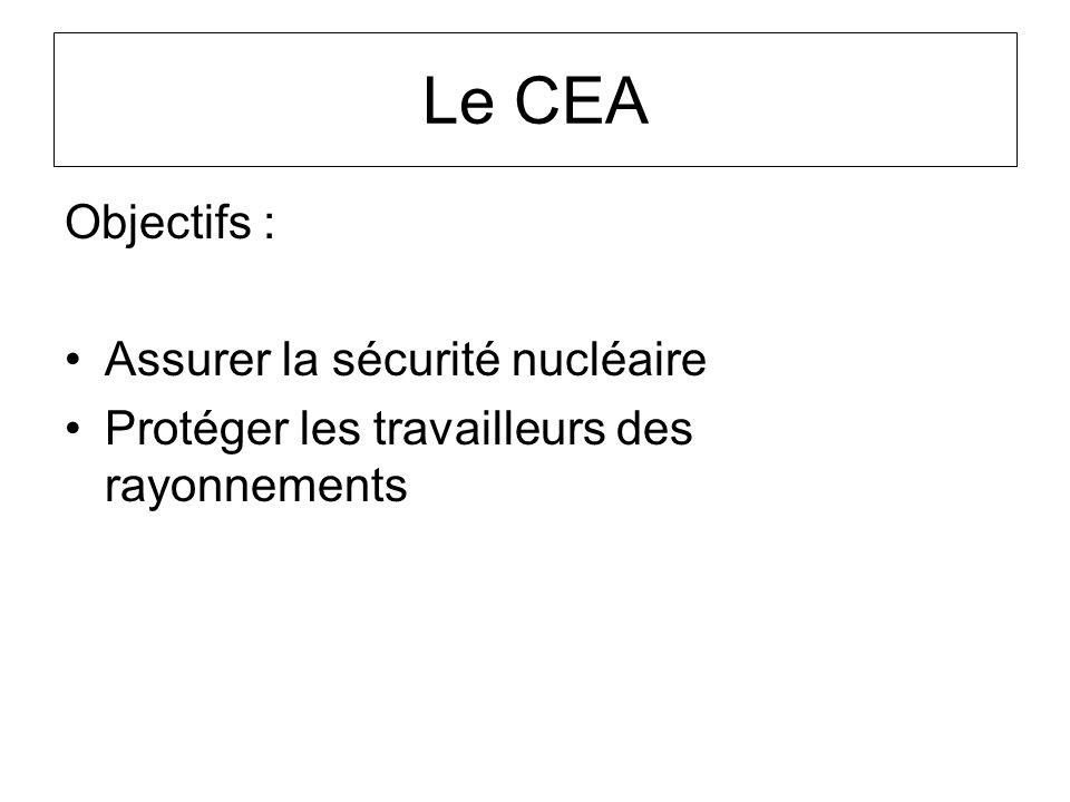 Le CEA Objectifs : Assurer la sécurité nucléaire