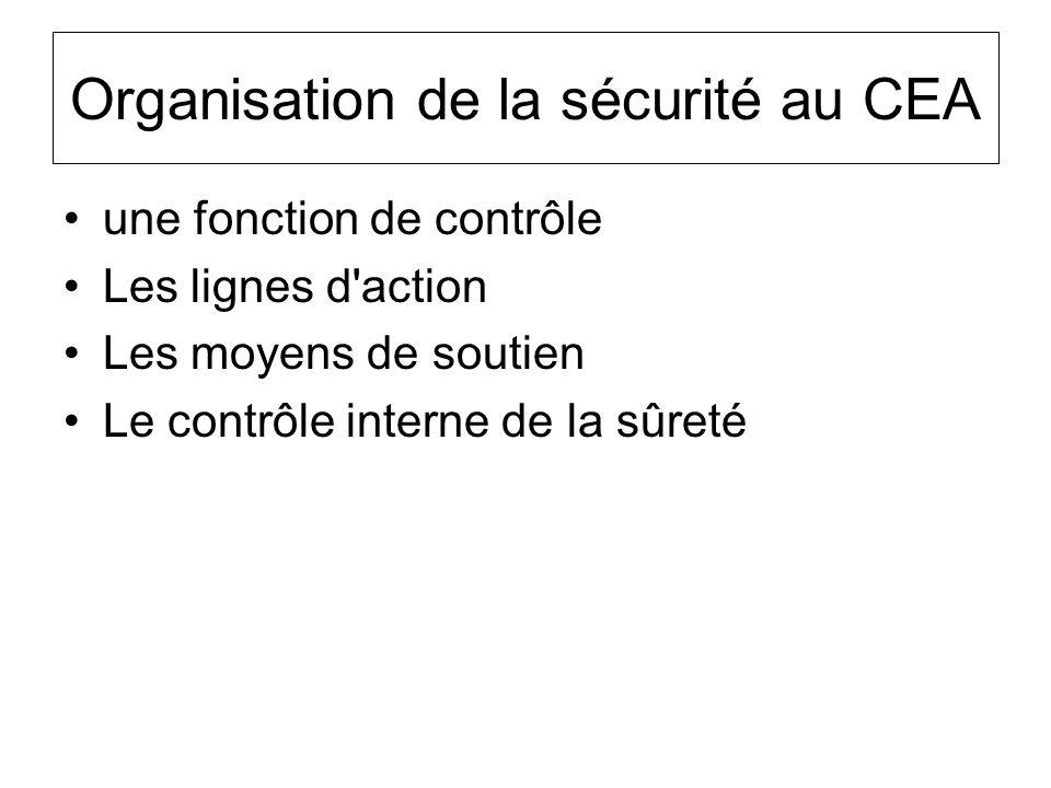 Organisation de la sécurité au CEA