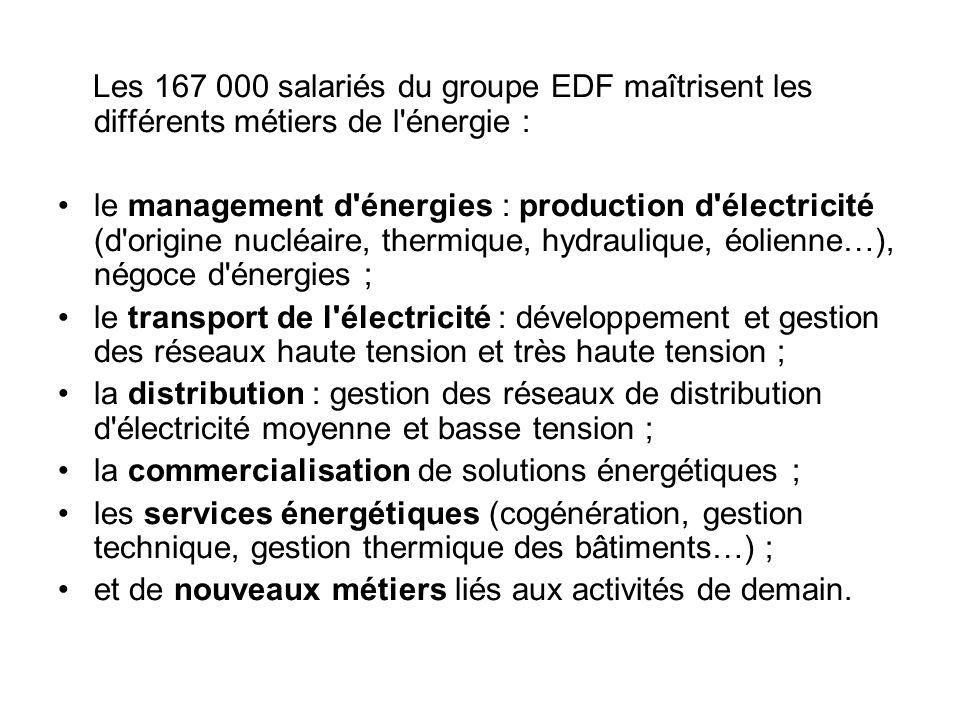 Les 167 000 salariés du groupe EDF maîtrisent les différents métiers de l énergie :