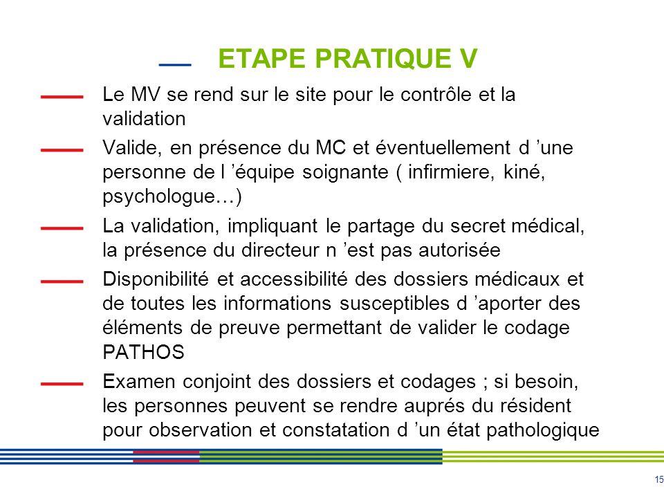 ETAPE PRATIQUE V Le MV se rend sur le site pour le contrôle et la validation.