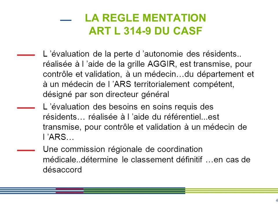 LA REGLE MENTATION ART L 314-9 DU CASF