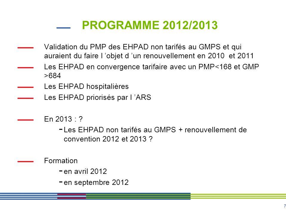 PROGRAMME 2012/2013 Validation du PMP des EHPAD non tarifés au GMPS et qui auraient du faire l 'objet d 'un renouvellement en 2010 et 2011.