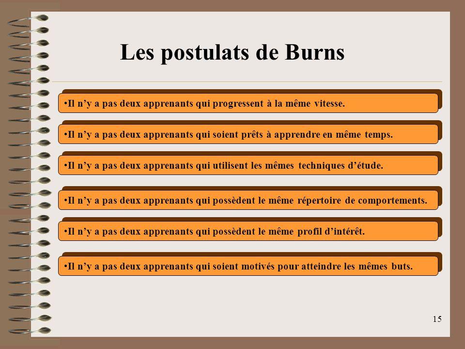 Les postulats de Burns Il n'y a pas deux apprenants qui progressent à la même vitesse.