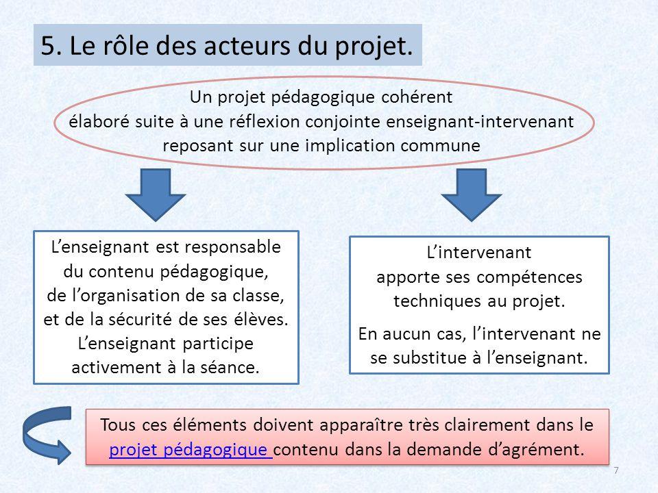 5. Le rôle des acteurs du projet.