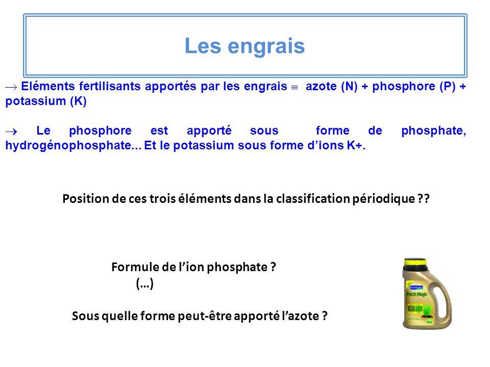 Les engrais Eléments fertilisants apportés par les engrais  azote (N) + phosphore (P) + potassium (K)