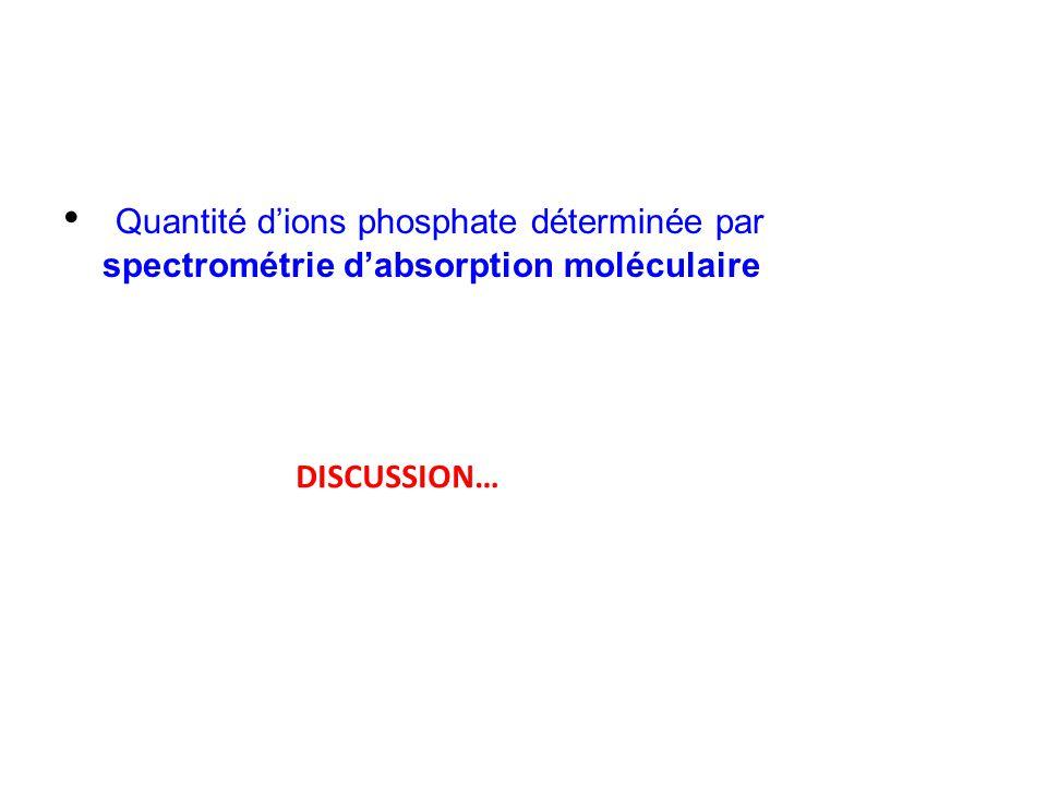 Quantité d'ions phosphate déterminée par spectrométrie d'absorption moléculaire