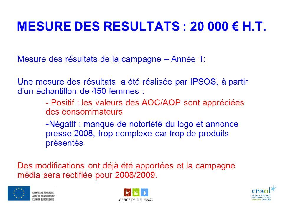 MESURE DES RESULTATS : 20 000 € H.T.