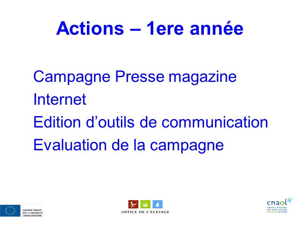 Actions – 1ere année Internet Edition d'outils de communication