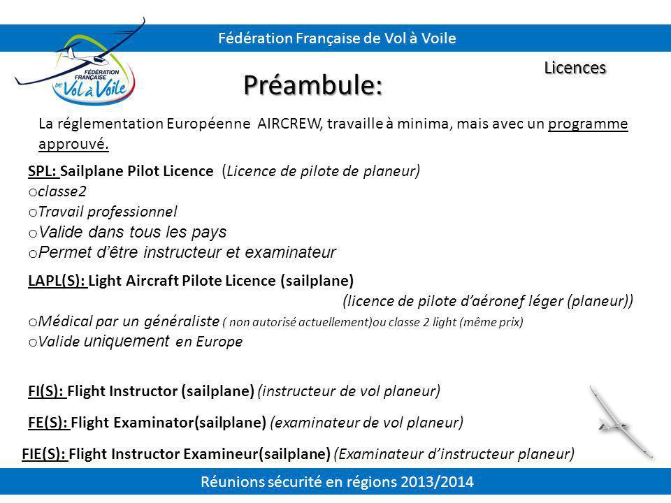 Préambule: Licences Fédération Française de Vol à Voile