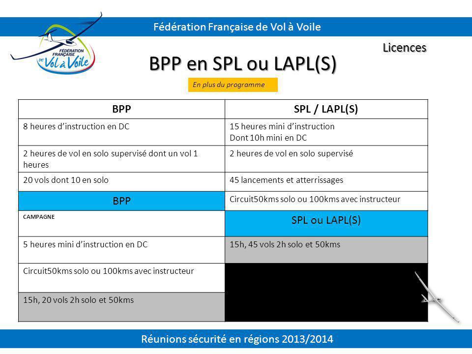 BPP en SPL ou LAPL(S) Licences Fédération Française de Vol à Voile BPP