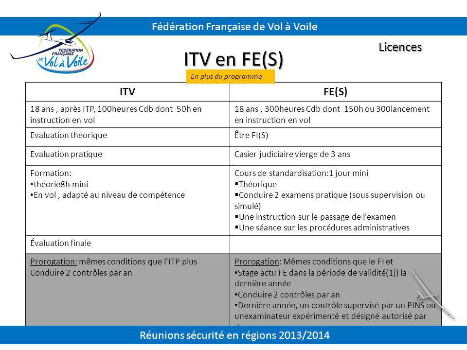 ITV en FE(S) Licences Fédération Française de Vol à Voile ITV FE(S)