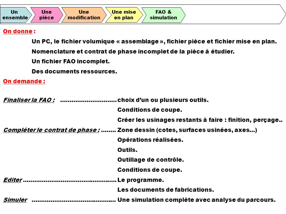 Nomenclature et contrat de phase incomplet de la pièce à étudier.