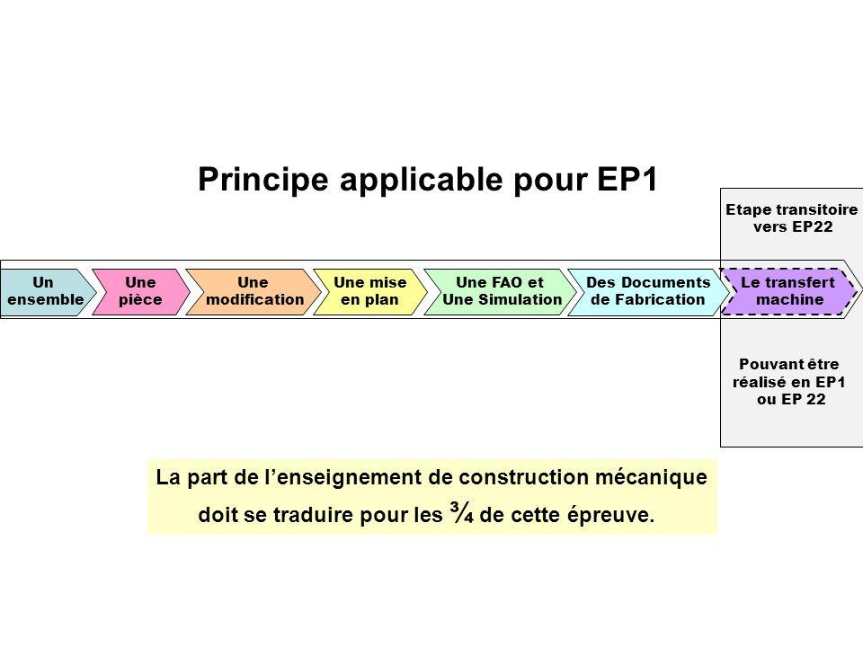 Principe applicable pour EP1