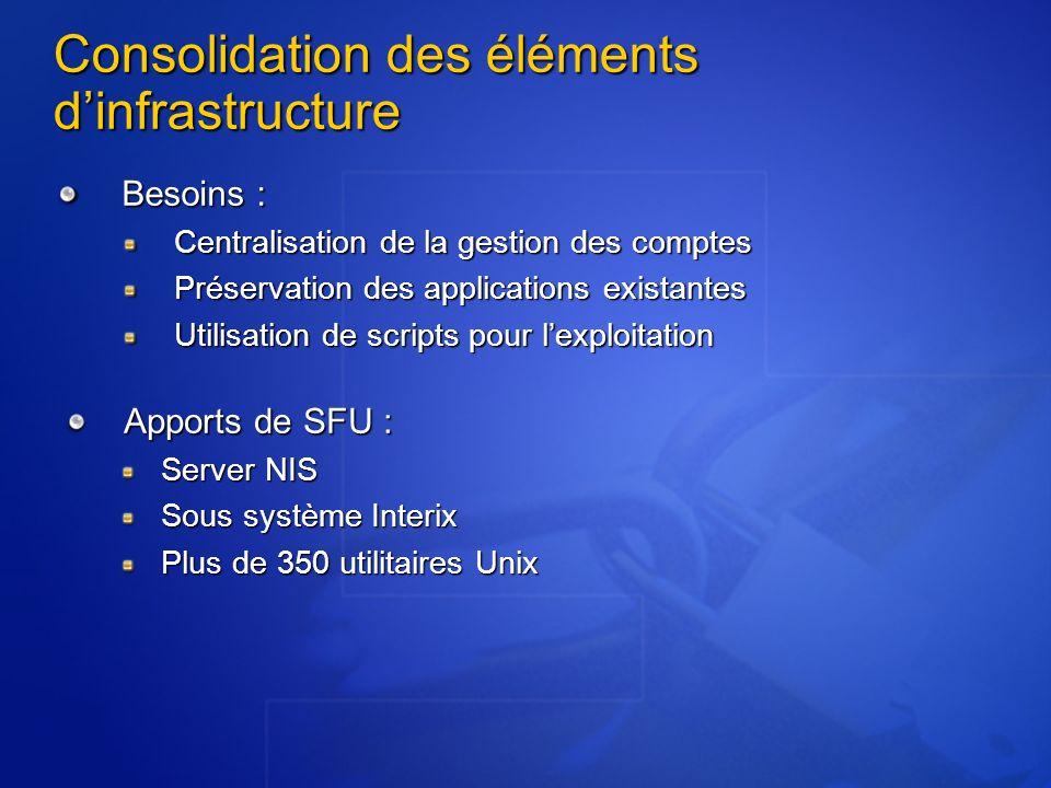 Consolidation des éléments d'infrastructure