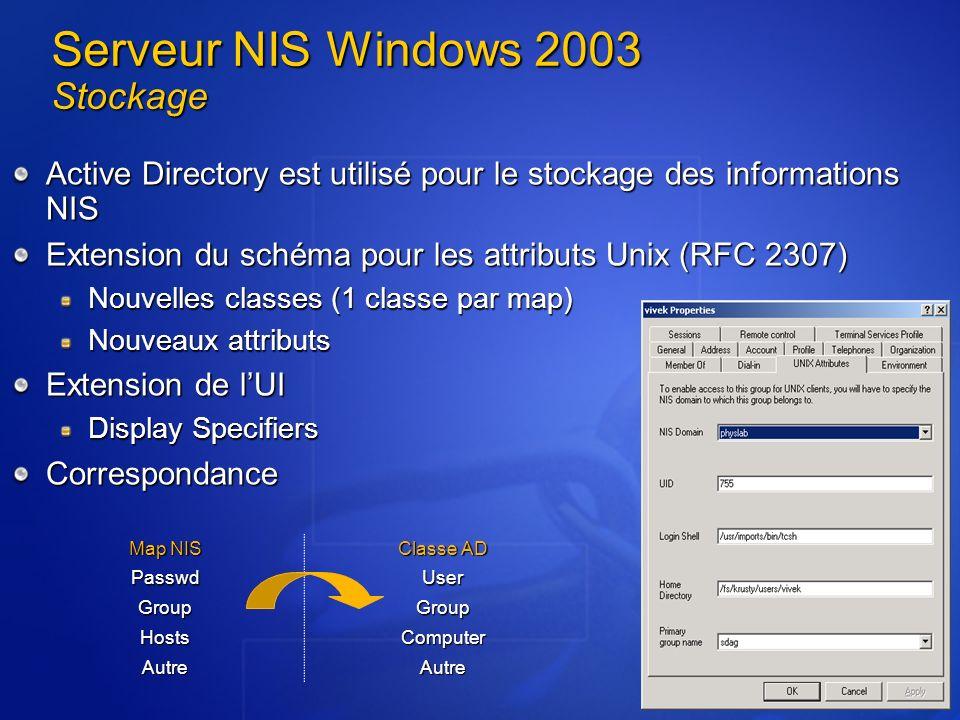 Serveur NIS Windows 2003 Stockage