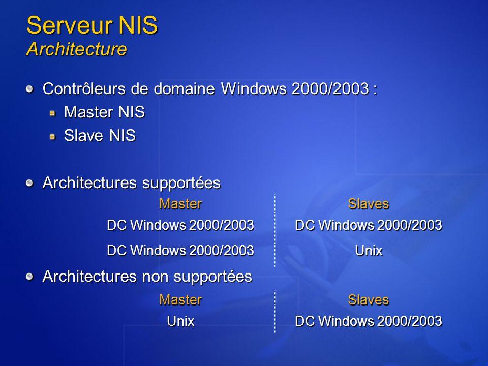 Serveur NIS Architecture