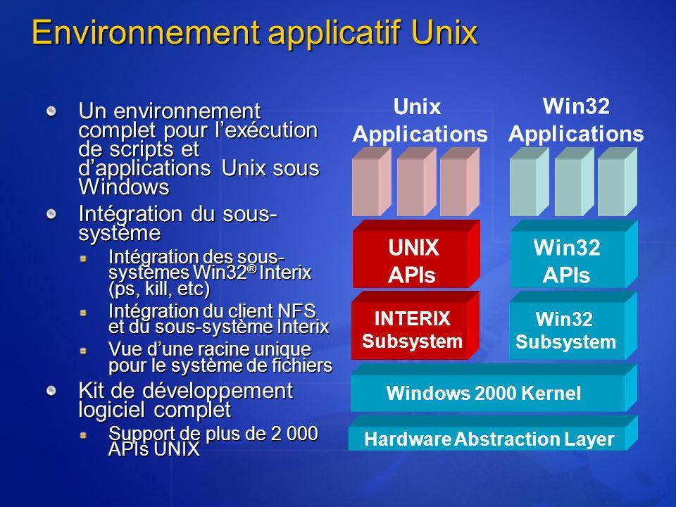 Environnement applicatif Unix