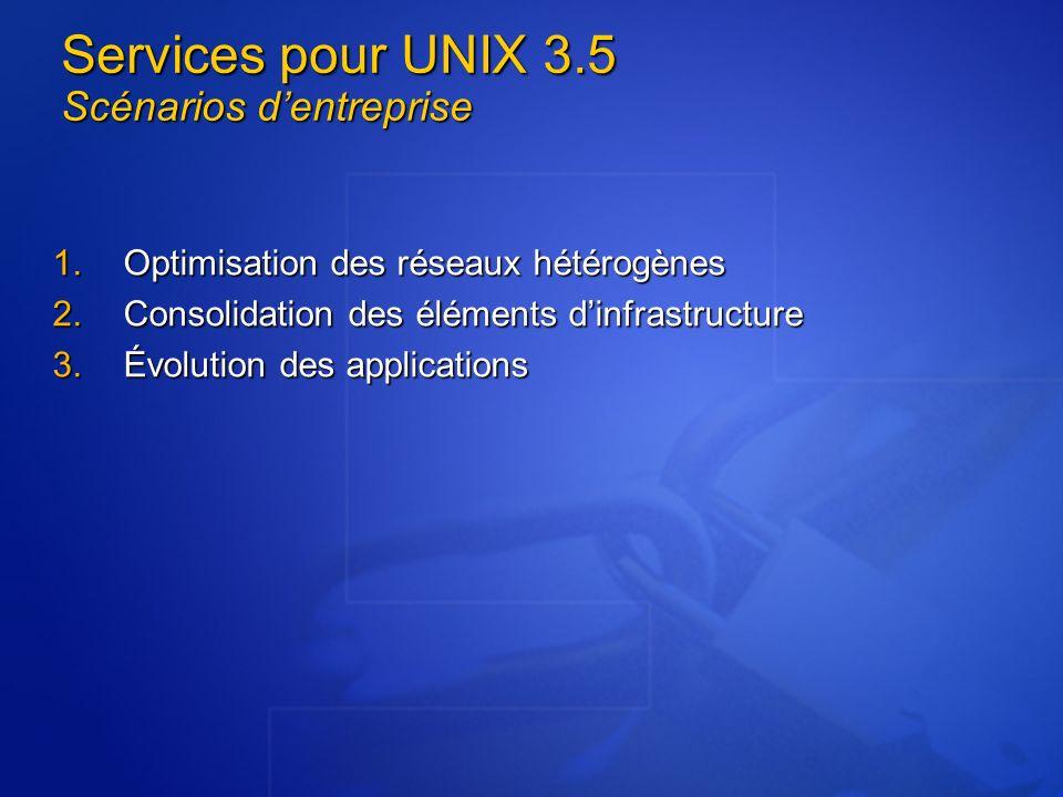 Services pour UNIX 3.5 Scénarios d'entreprise