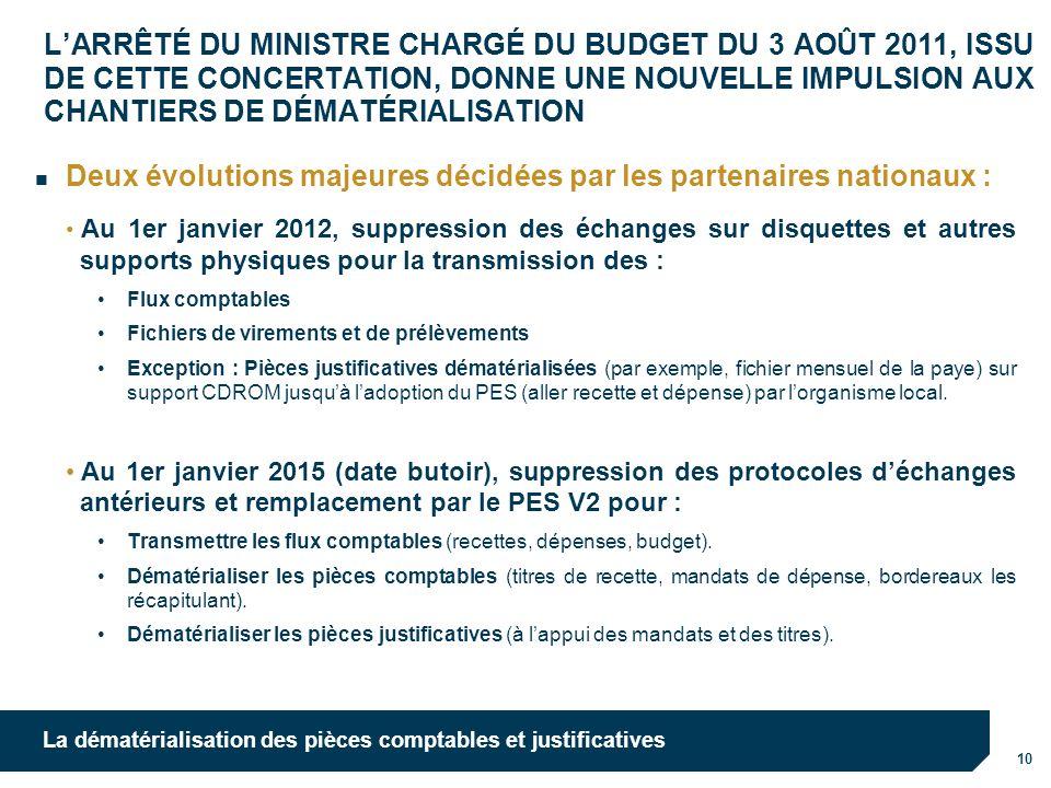 Deux évolutions majeures décidées par les partenaires nationaux :