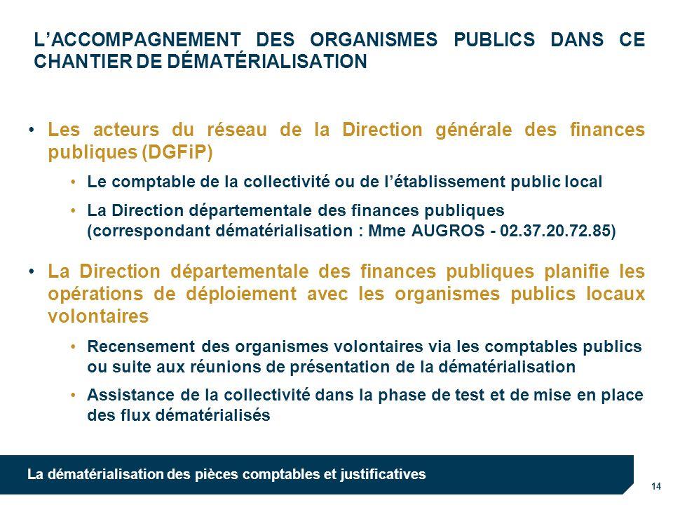 02/04/2017 02/04/2017. L'ACCOMPAGNEMENT DES ORGANISMES PUBLICS DANS CE CHANTIER DE DÉMATÉRIALISATION.