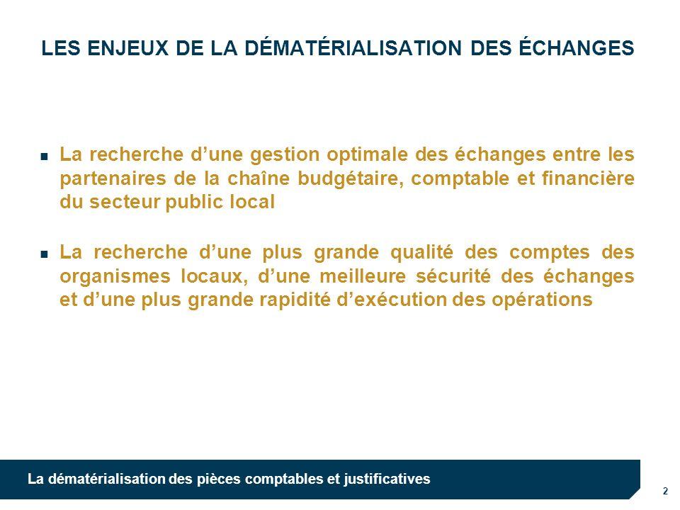 LES ENJEUX DE LA DÉMATÉRIALISATION DES ÉCHANGES