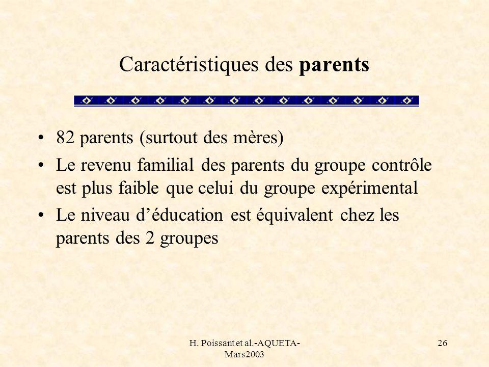 Caractéristiques des parents