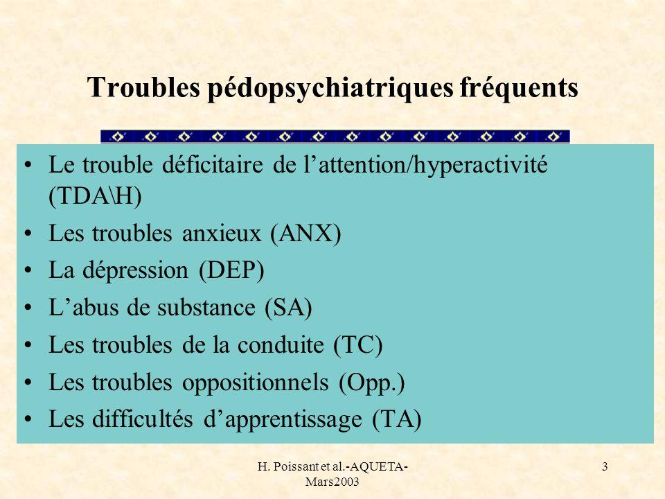 Troubles pédopsychiatriques fréquents