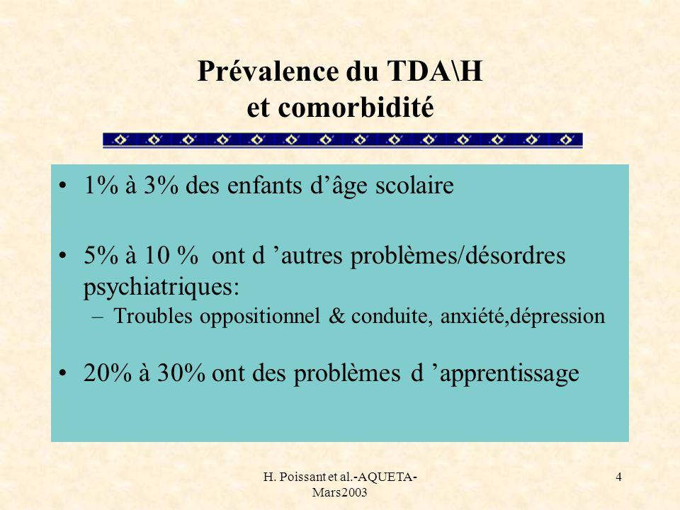 Prévalence du TDA\H et comorbidité