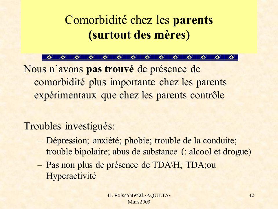 Comorbidité chez les parents (surtout des mères)
