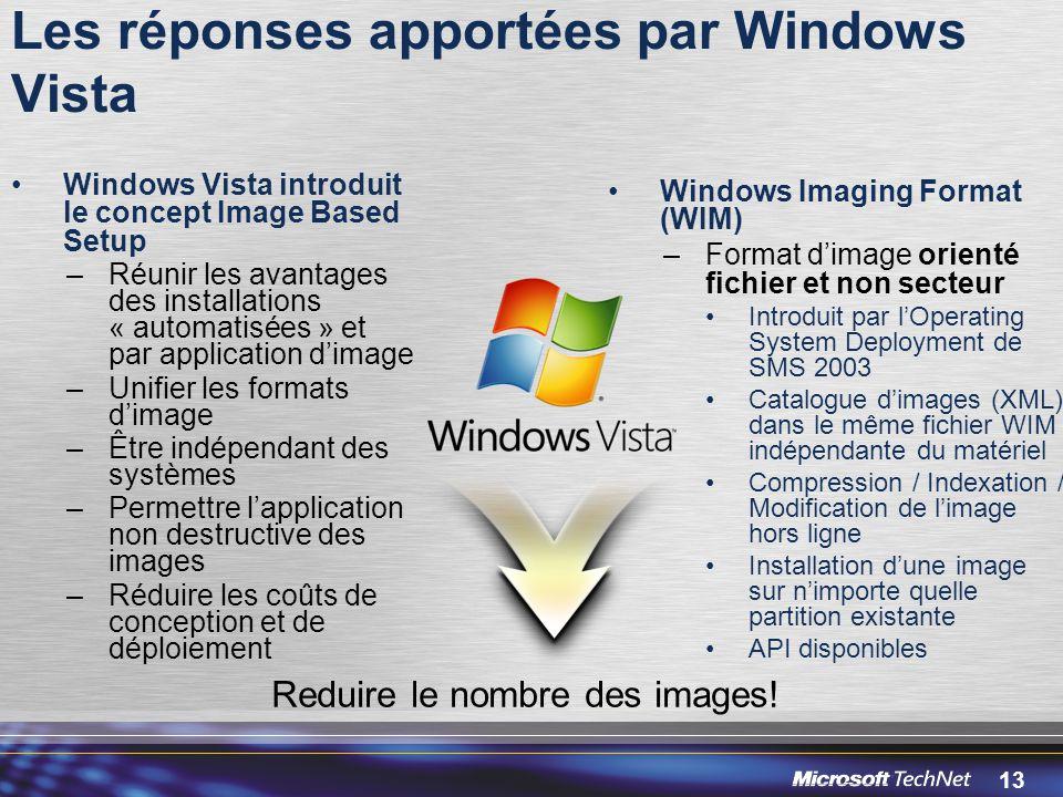 Les réponses apportées par Windows Vista