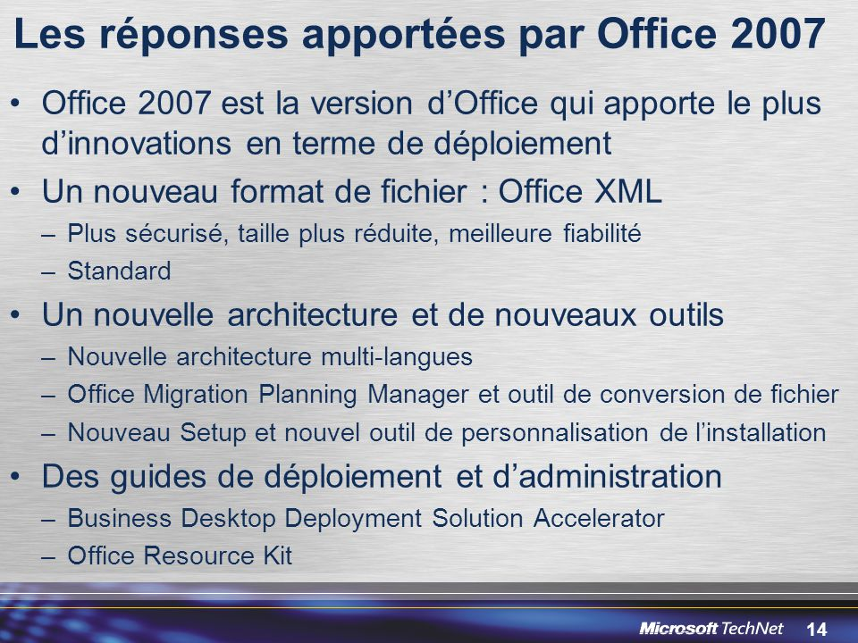 Les réponses apportées par Office 2007