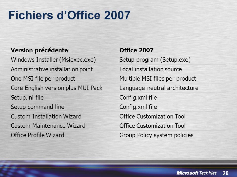 Fichiers d'Office 2007 Version précédente Office 2007