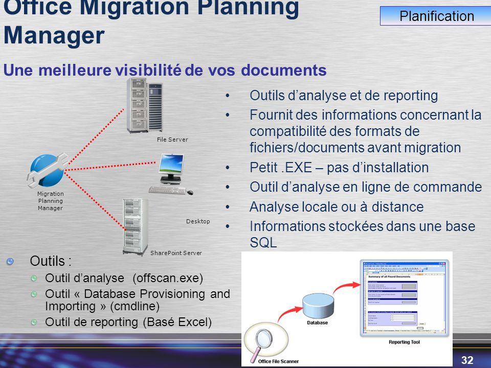 Office Migration Planning Manager Une meilleure visibilité de vos documents