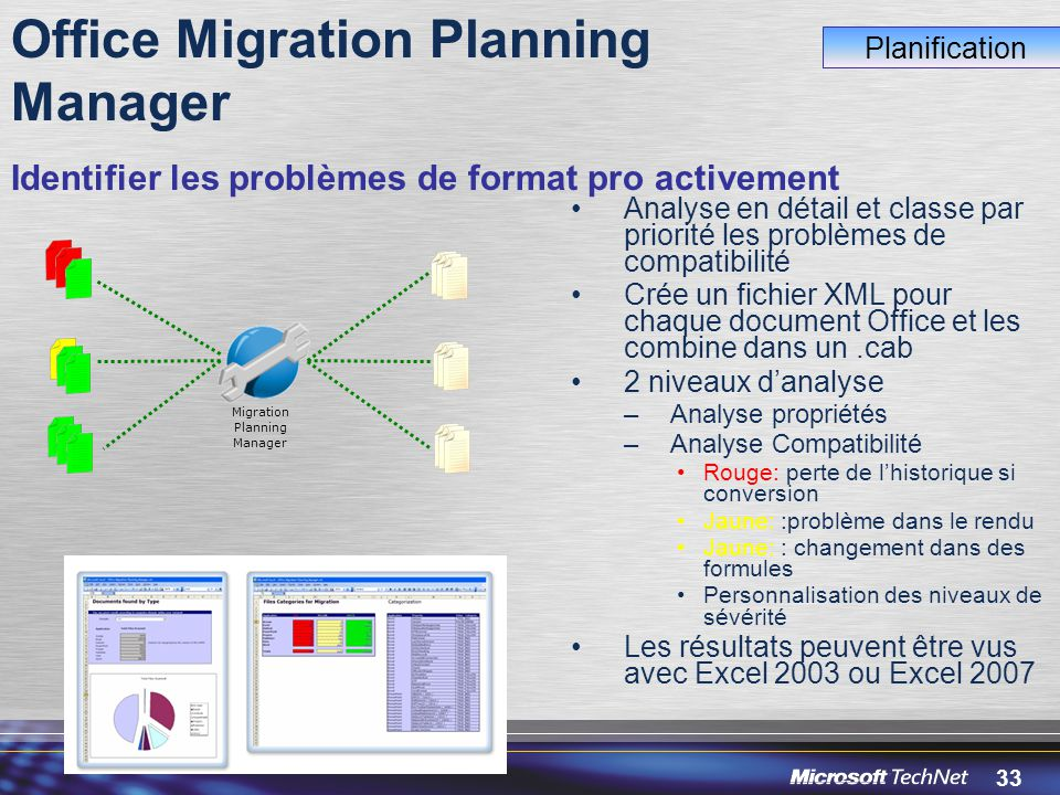 Office Migration Planning Manager Identifier les problèmes de format pro activement