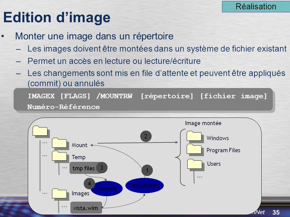 Edition d'image Monter une image dans un répertoire