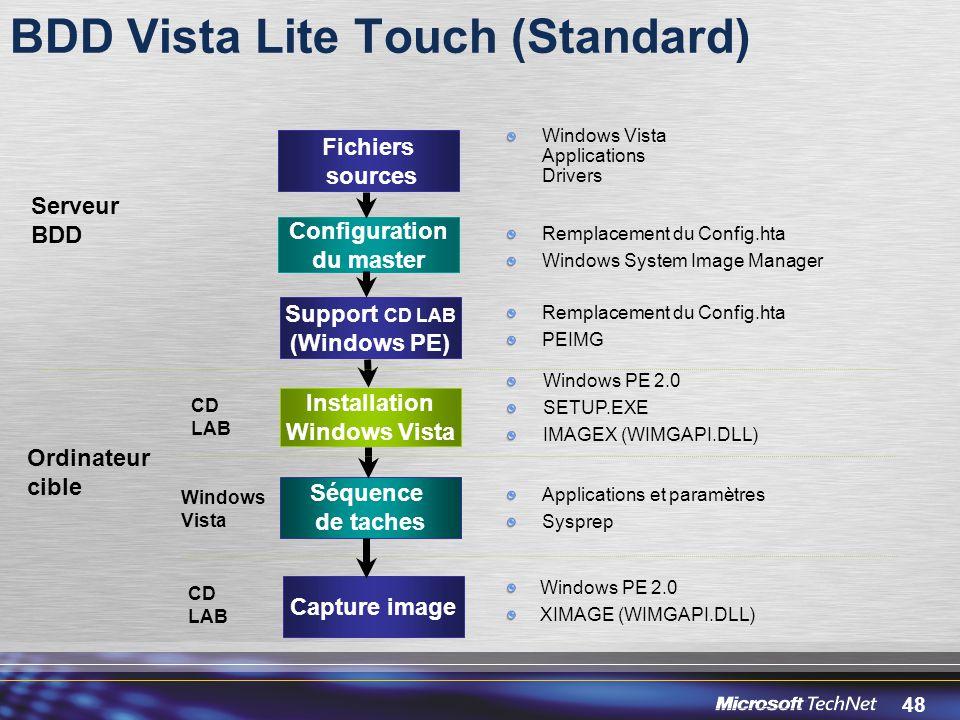 BDD Vista Lite Touch (Standard)