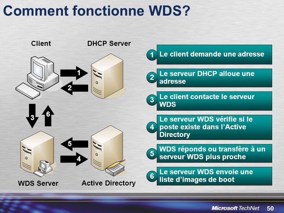 Comment fonctionne WDS