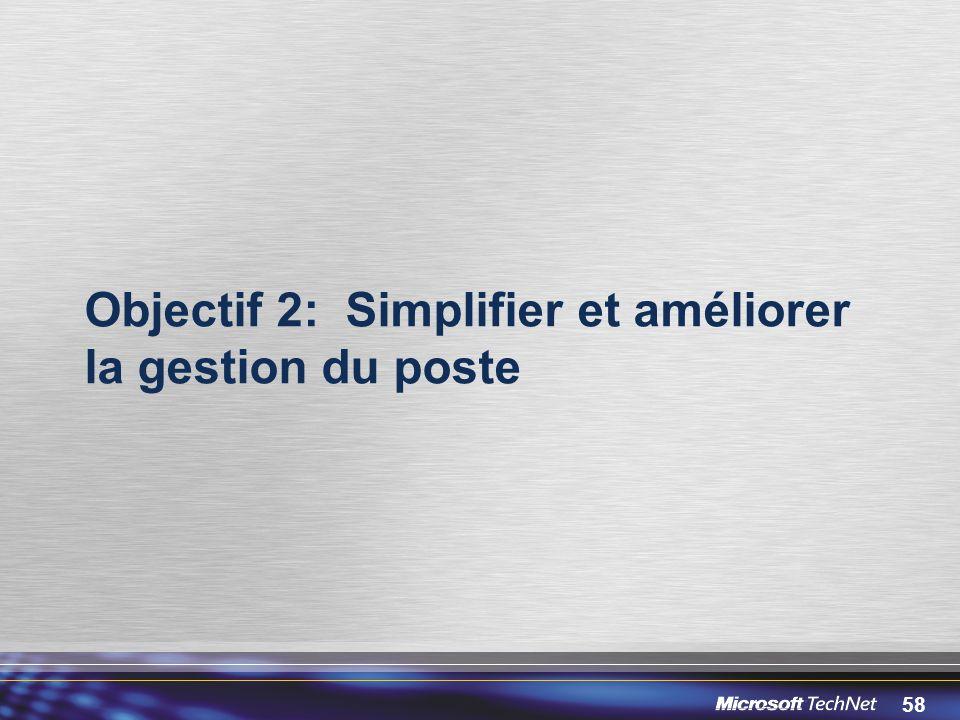 Objectif 2: Simplifier et améliorer la gestion du poste