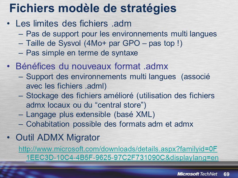 Fichiers modèle de stratégies