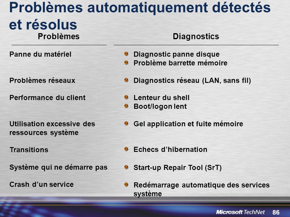 Problèmes automatiquement détectés et résolus