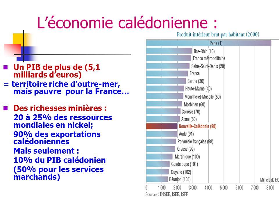L'économie calédonienne :