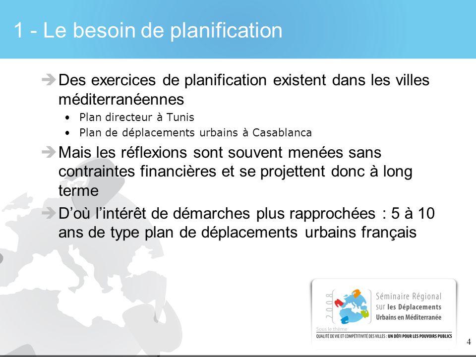 1 - Le besoin de planification