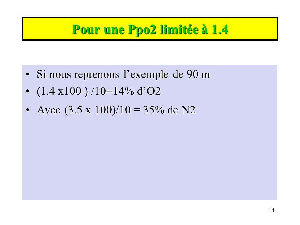 Pour une Ppo2 limitée à 1.4 Si nous reprenons l'exemple de 90 m