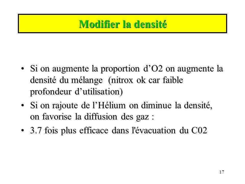 Modifier la densité Si on augmente la proportion d'O2 on augmente la densité du mélange (nitrox ok car faible profondeur d'utilisation)