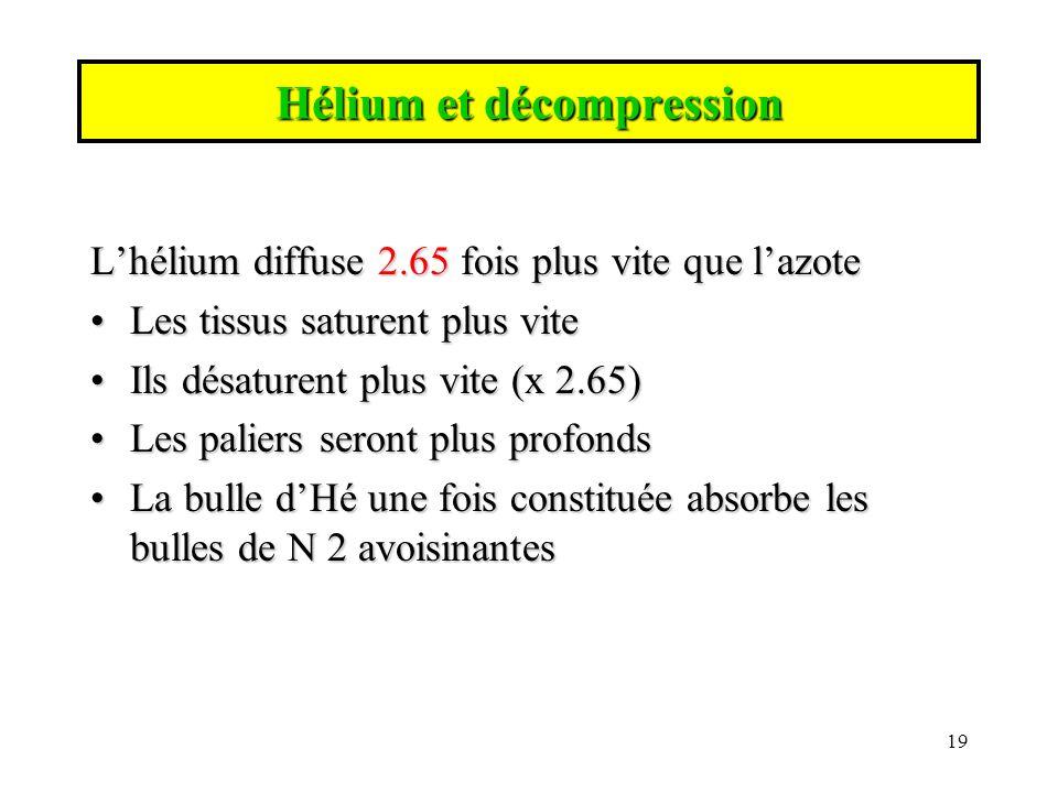 Hélium et décompression