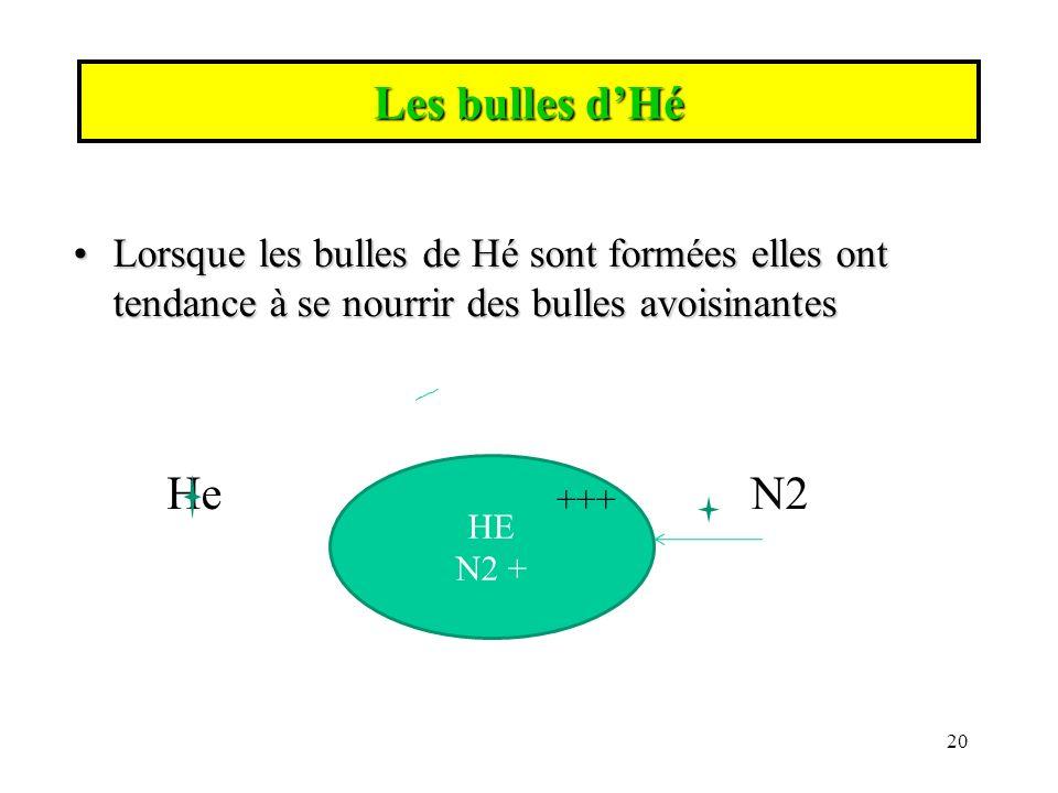 Les bulles d'Hé Lorsque les bulles de Hé sont formées elles ont tendance à se nourrir des bulles avoisinantes.
