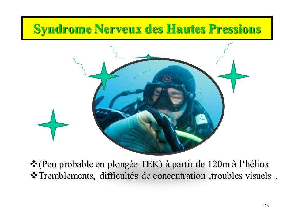 Syndrome Nerveux des Hautes Pressions