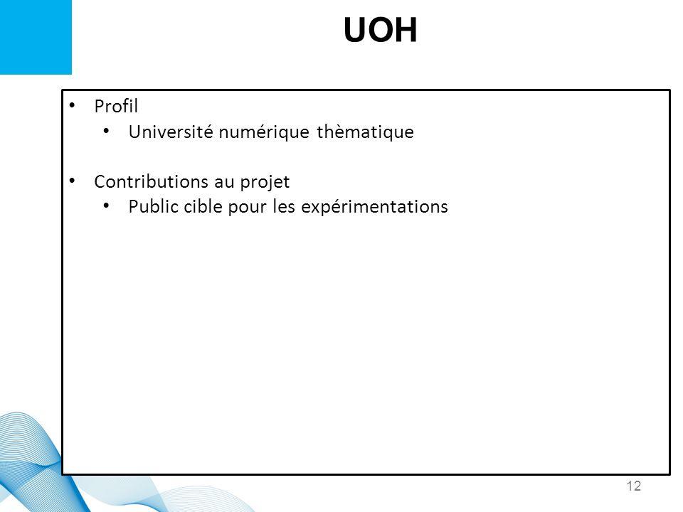 UOH Profil Université numérique thèmatique Contributions au projet