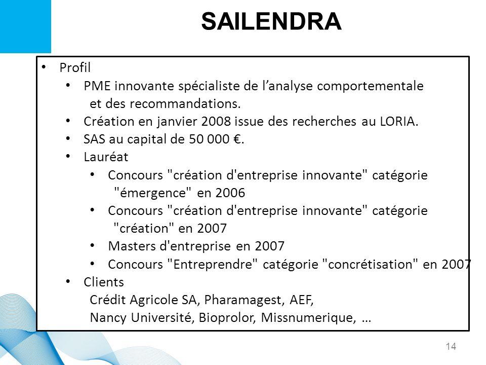 SAILENDRAProfil. PME innovante spécialiste de l'analyse comportementale. et des recommandations.