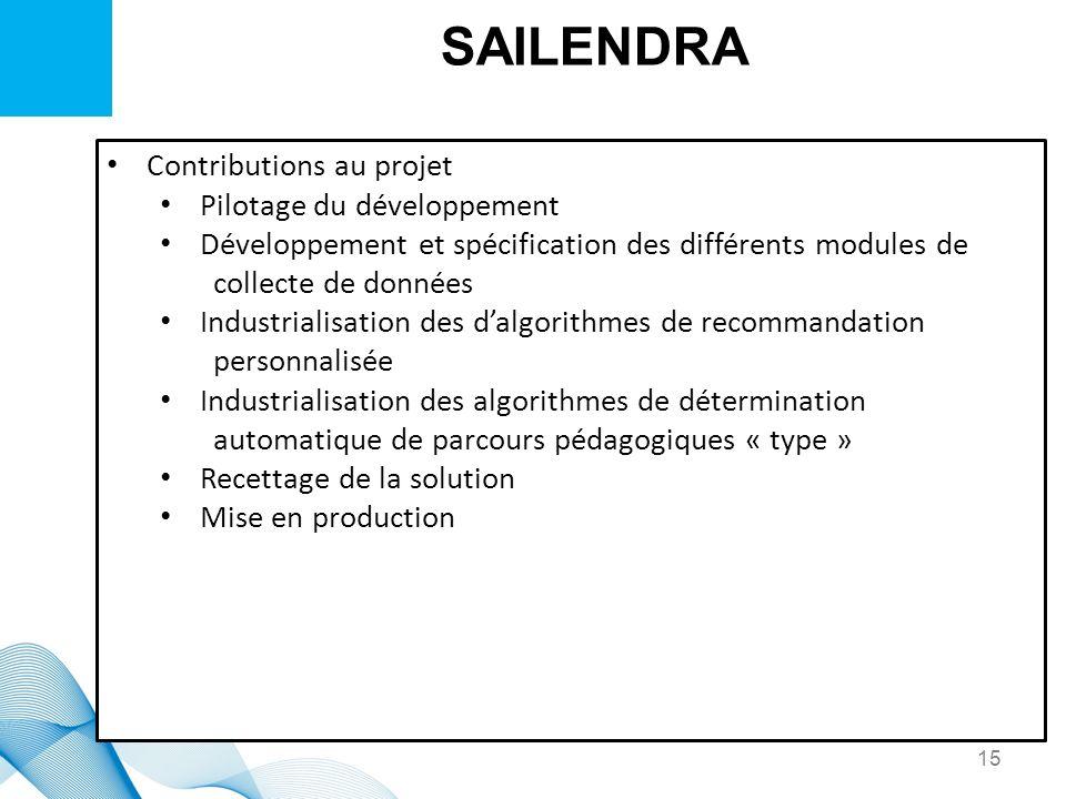 SAILENDRA Contributions au projet Pilotage du développement